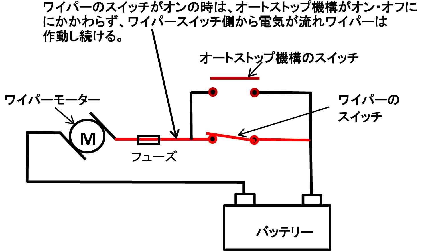 オートストップ機構図解-2.jpg