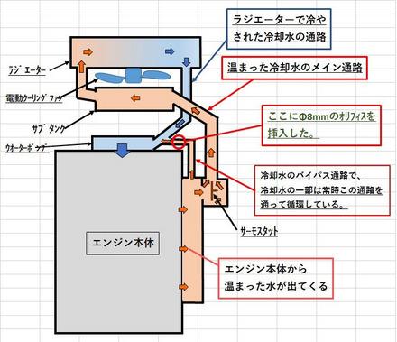 冷却水の流れ.jpg