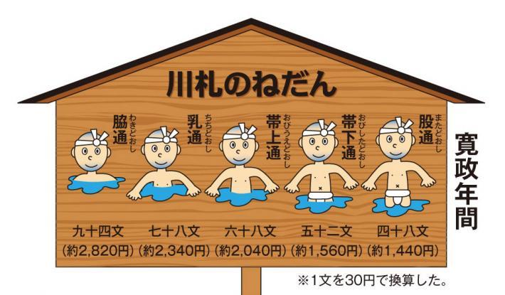 kawafuda-nedan[1].jpg